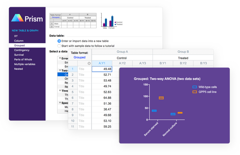 Save Time Performing Statistical Analyses